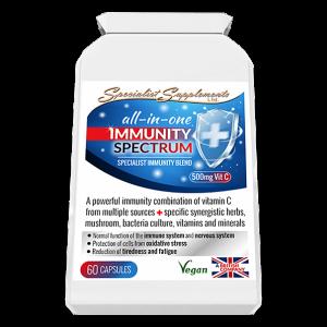 All-in-one Immunity spectrum